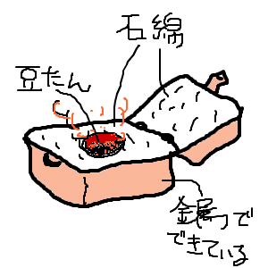 Cocolog_oekaki_2011_01_16_09_50